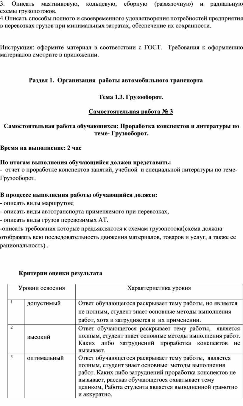 Описать маятниковую, кольцевую, сборную (развязочную) и радиальную схемы грузопотоков