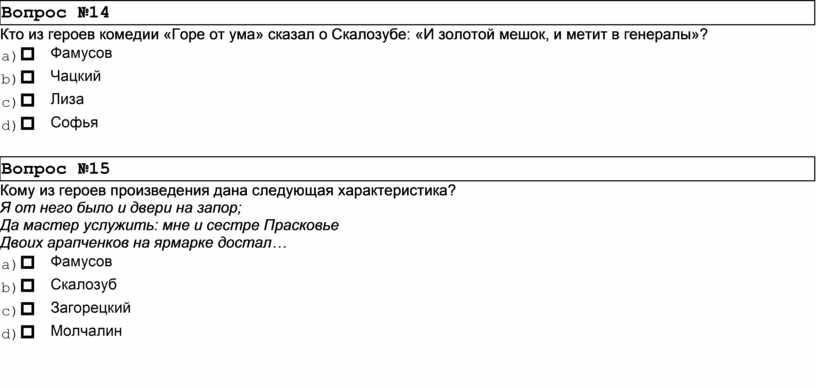 Вопрос №14 Кто из героев комедии «Горе от ума» сказал о