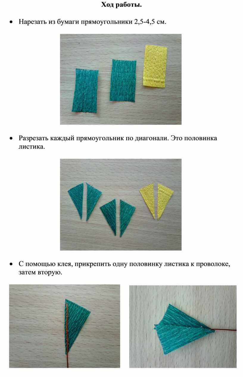 Ход работы. · Нарезать из бумаги прямоугольники 2,5-