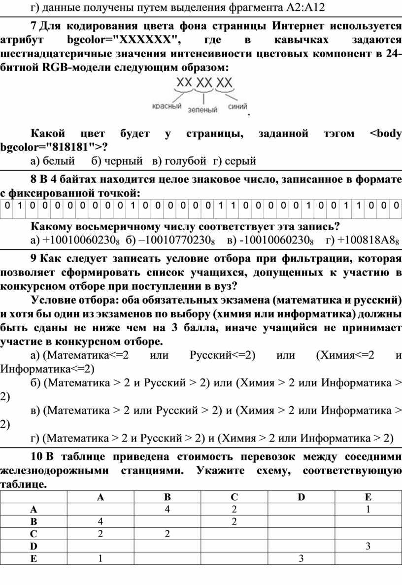 А2:А12 7 Для кодирования цвета фона страницы