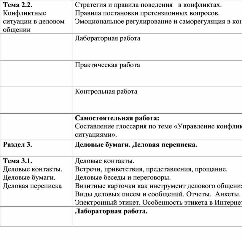 Тема 2.2. Конфликтные ситуации в деловом общении
