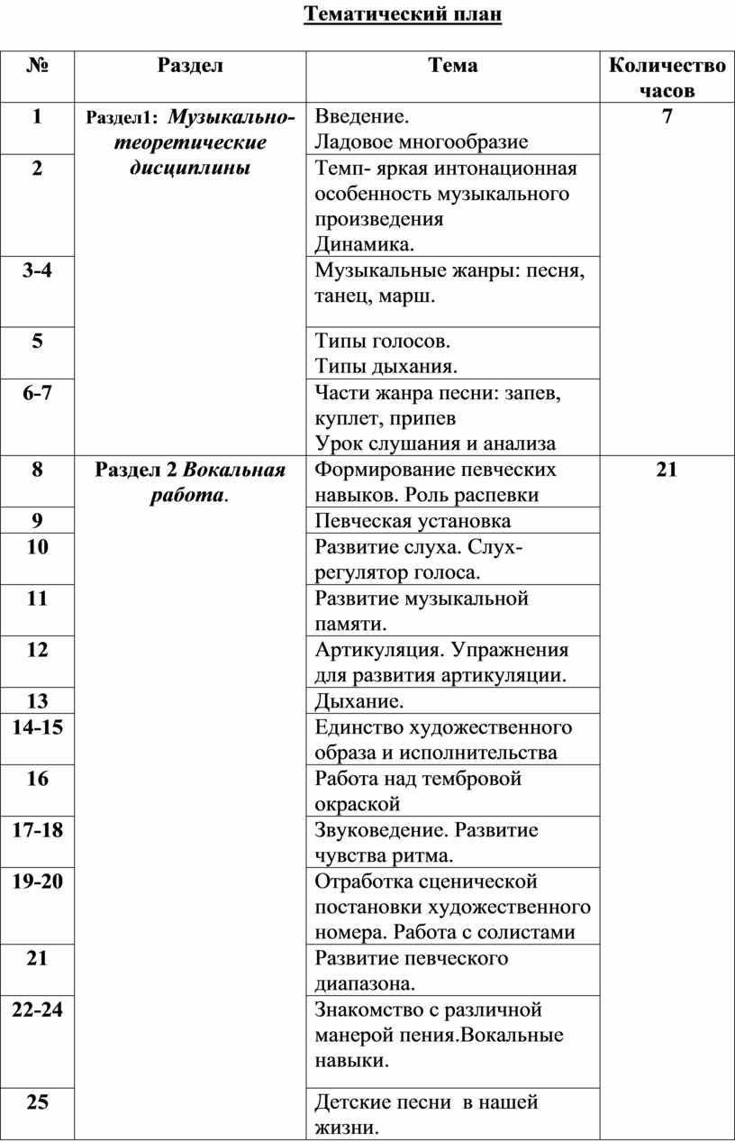 Тематический план №
