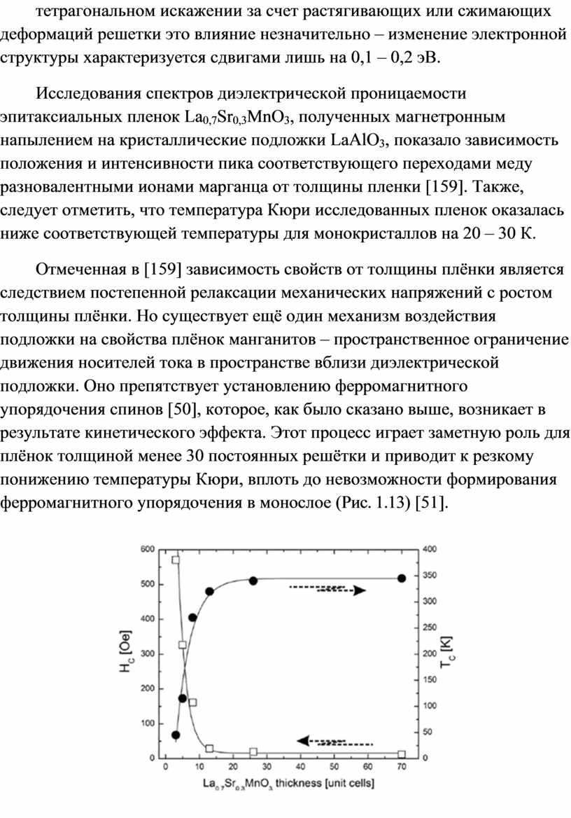 В. Исследования спектров диэлектрической проницаемости эпитаксиальных пленок