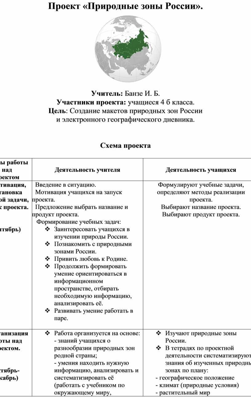 Проект « Природные зоны России »