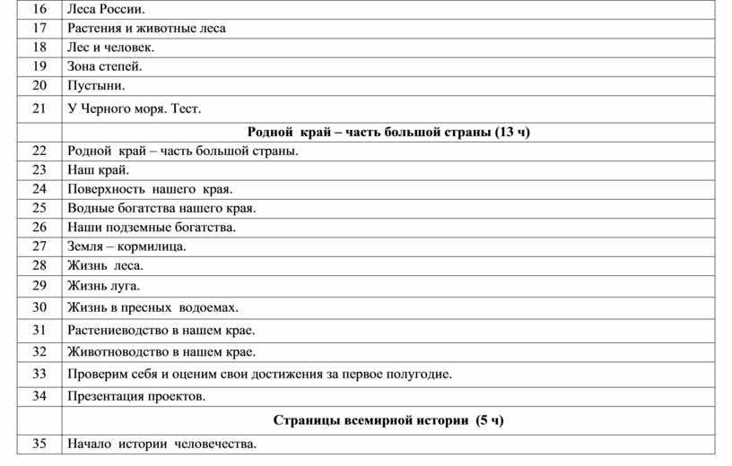 Леса России. 17