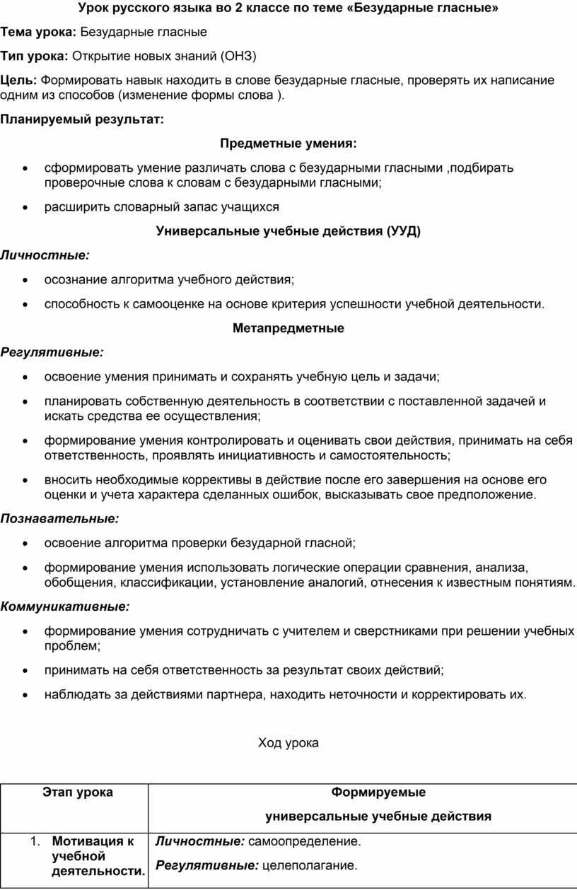 Урок русского языка во 2 классе по теме «Безударные гласные»