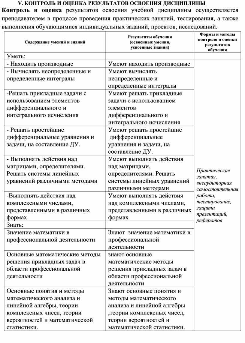 V . Контроль и оценка результатов освоения