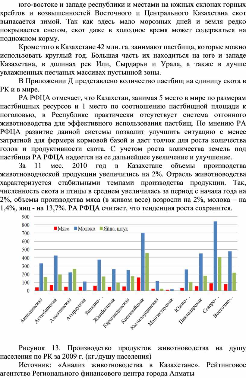 Восточного и Центрального Казахстана скот выпасается зимой