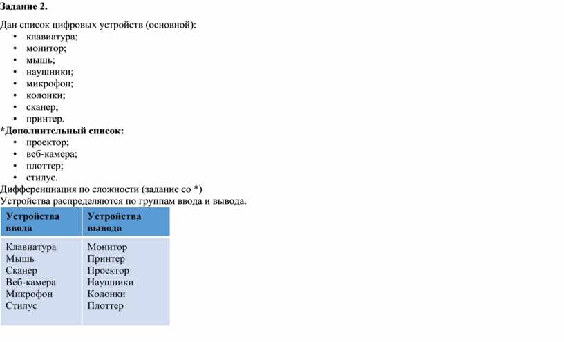 Задание 2. Дан список цифровых устройств (основной): • к лавиатура; • м онитор; • м ышь; • н аушники; • м икрофон; • к олонки;…