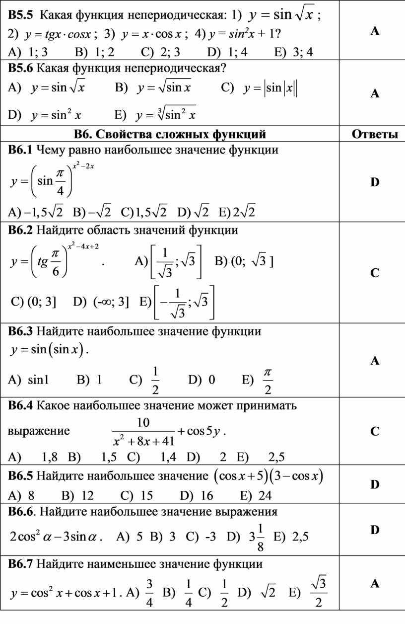 В5.5 Какая функция непериодическая: 1) ; 2) ; 3) ; 4) y = sin 2 x + 1?