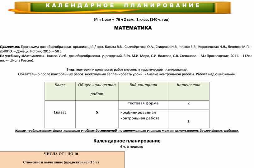 МАТЕМАТИКА Программа: Программа для общеобразоват