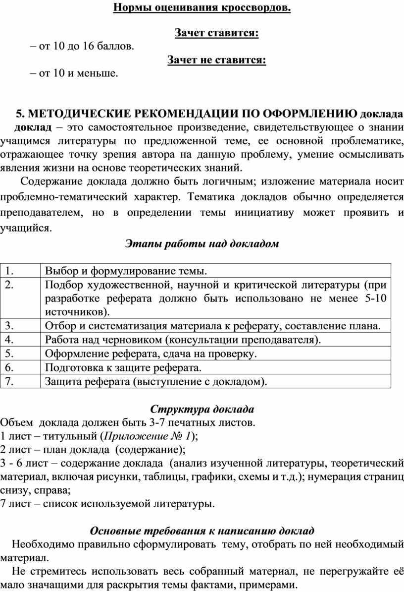 Нормы оценивания кроссвордов.