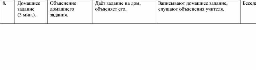 Домашнее задание (3 мин.).
