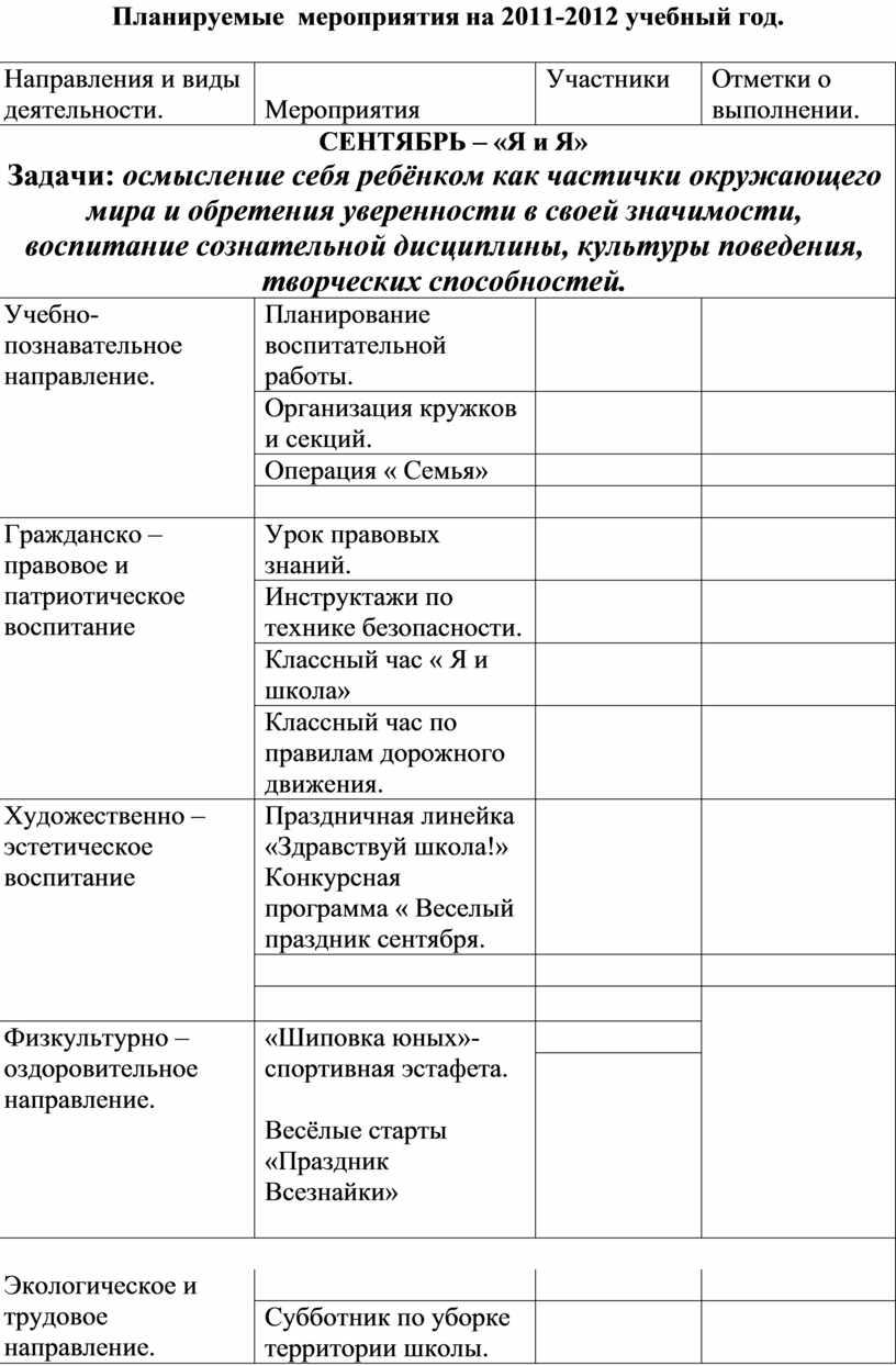 Планируемые мероприятия на 2011-2012 учебный год