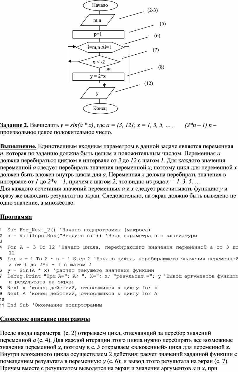 Задание 2. Вычислить y = sin ( a * x ) , где a = [3, 12]; x = 1, 3, 5, … , (2*n…