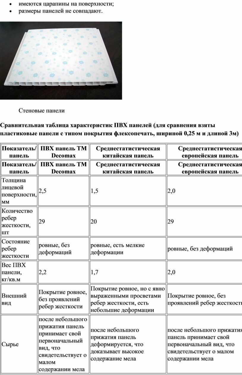 Стеновые панели Сравнительная таблица характеристик