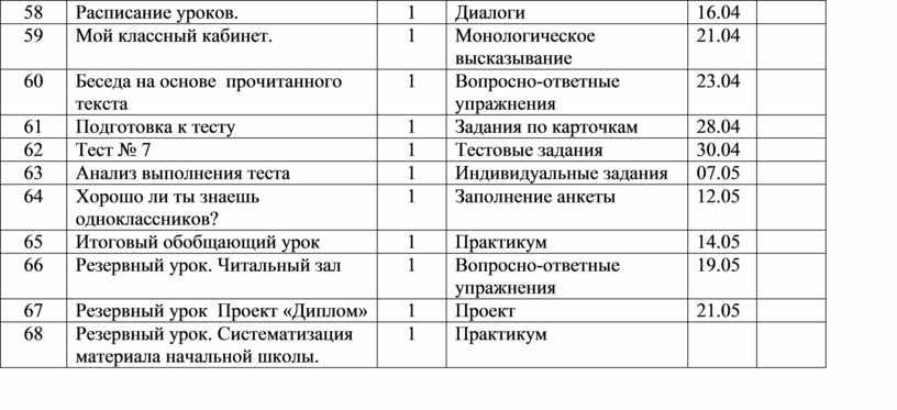 Расписание уроков. 1