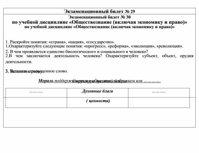 Экзаменационный билет № 29 по учебной дисциплине «Обществознание (включая экономику и право)» 1
