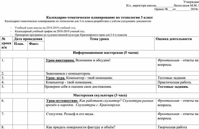 Утверждаю И.о. директора школы___________/Белоглазов