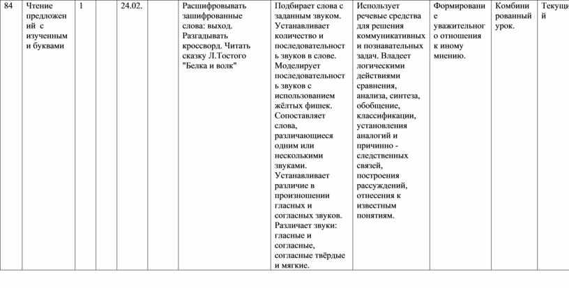 Чтение предложений с изученными буквами 1 24