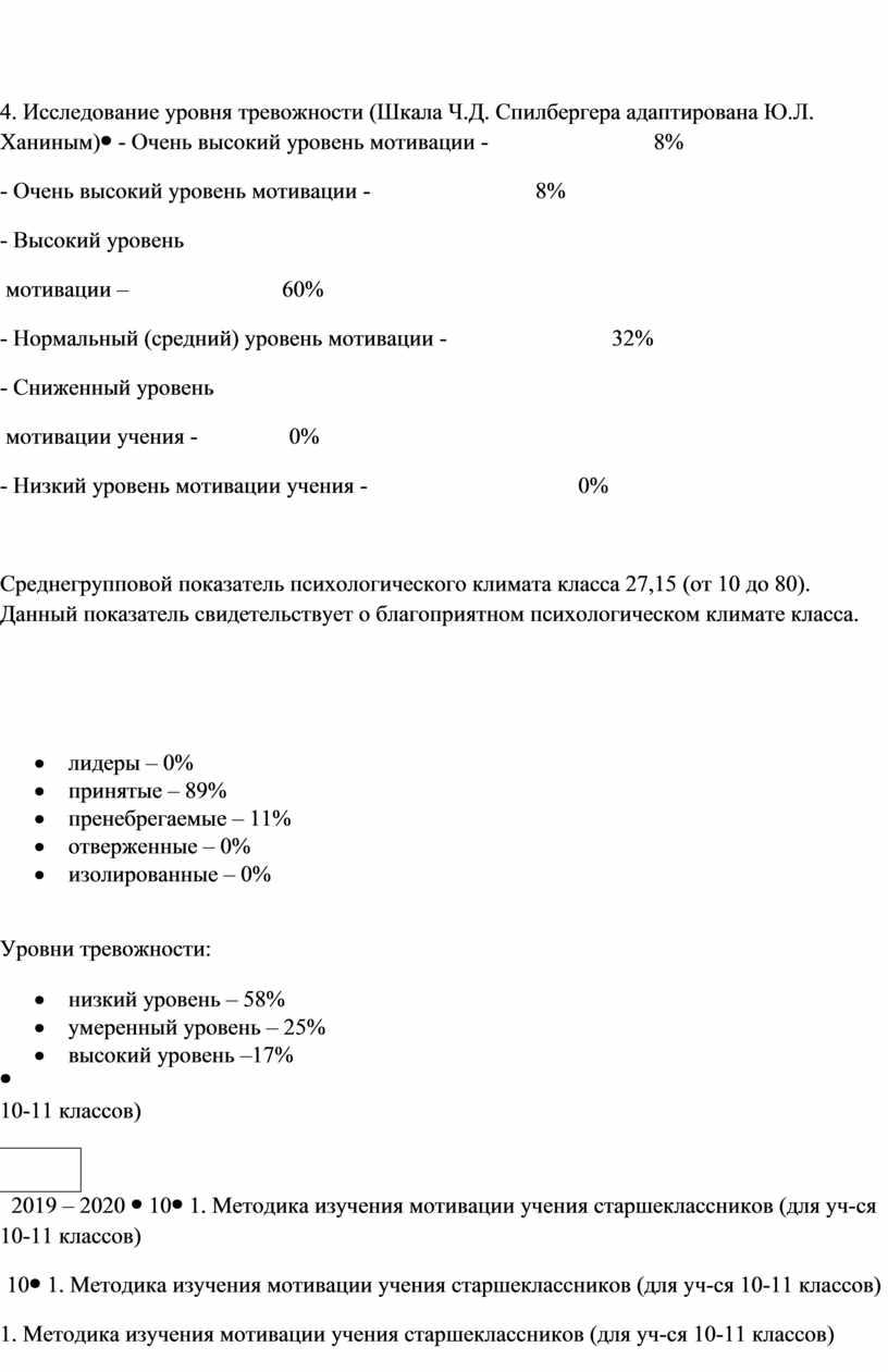 Исследование уровня тревожности (Шкала