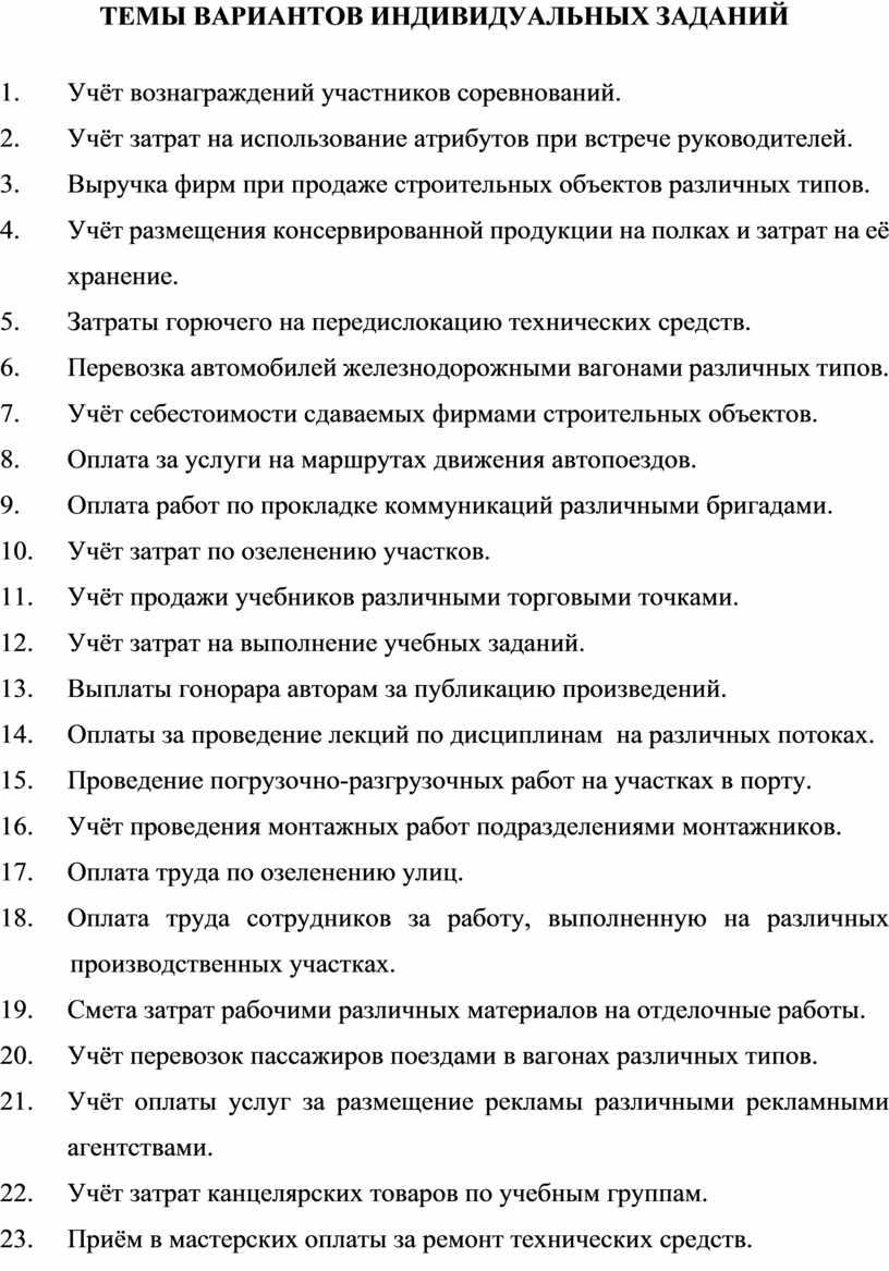 Темы вариантов индивидуальных заданий 1