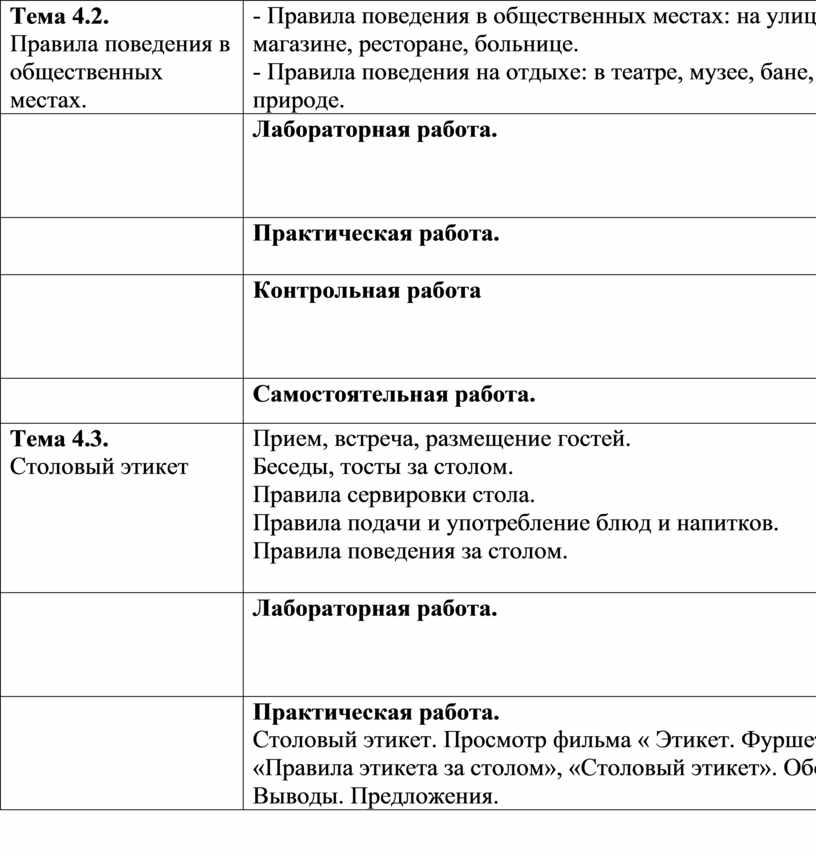 Тема 4.2. Правила поведения в общественных местах