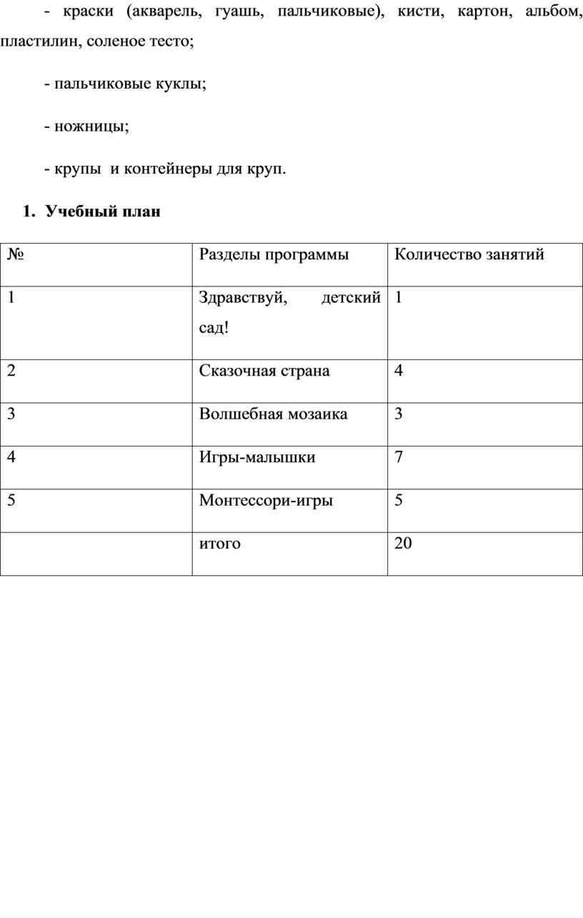 Учебный план № Разделы программы