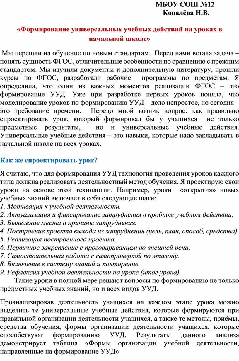 МБОУ СОШ №12