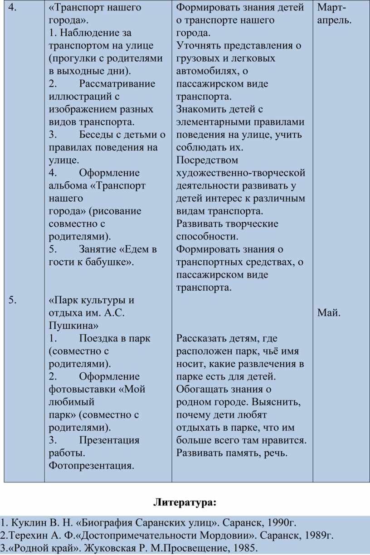 Транспорт нашего города». 1.