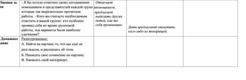 Оценки за урок - Я бы хотела отметить своих сегодняшних помощников и представителей каждой групп которые так выразительно прочитали работы
