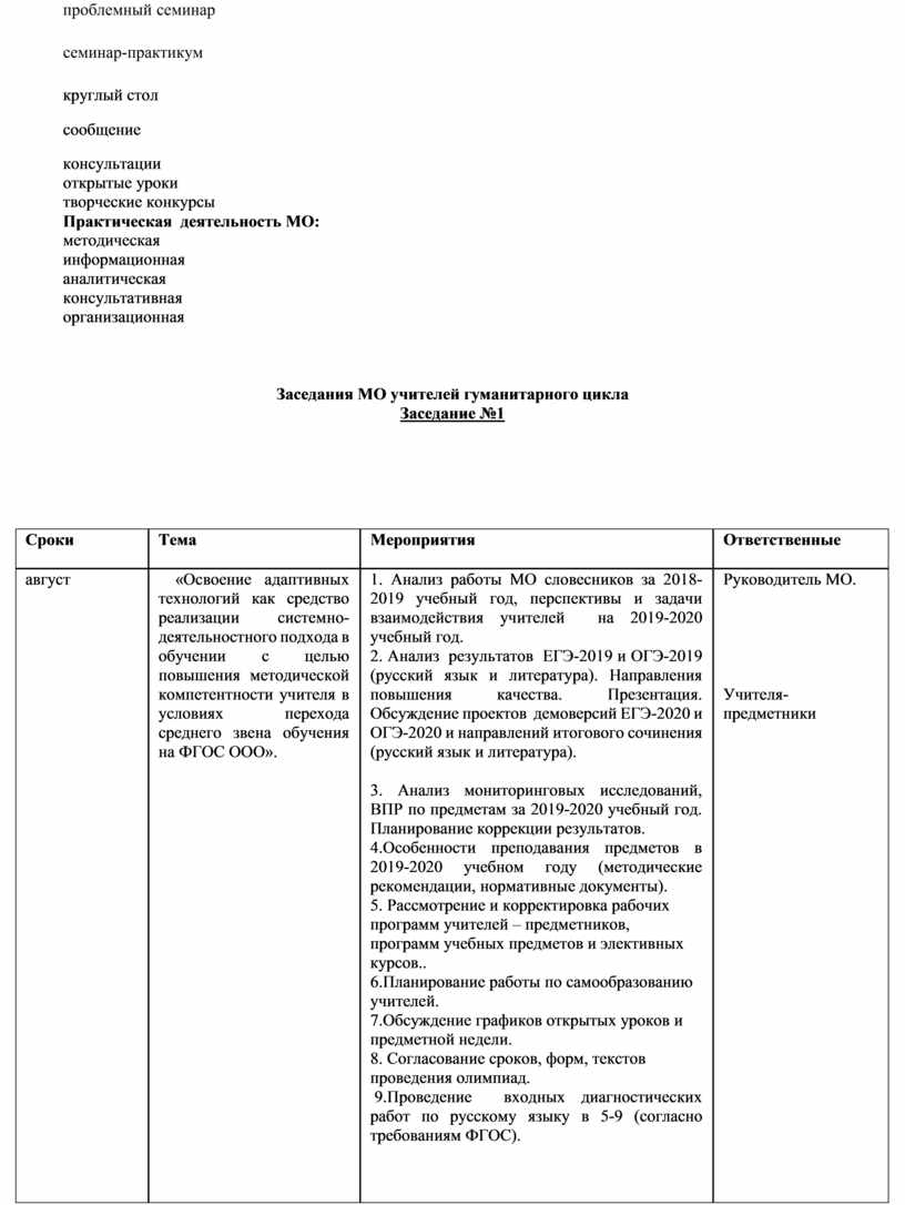 Практическая деятельность МО: методическая информационная аналитическая консультативная организационная