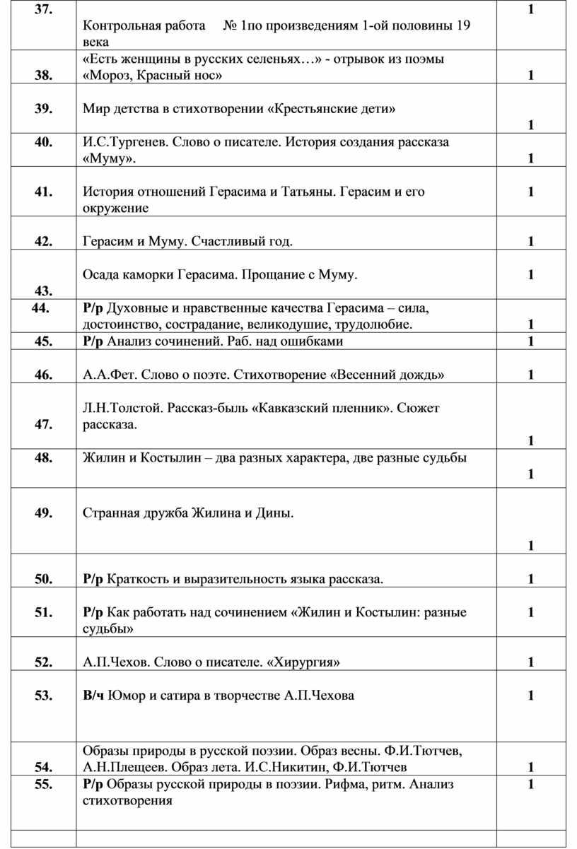 Контрольная работа № 1по произведениям 1-ой половины 19 века 1 38
