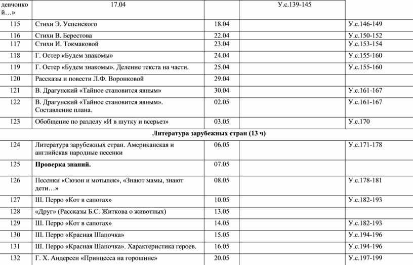 У.с.139-145 115