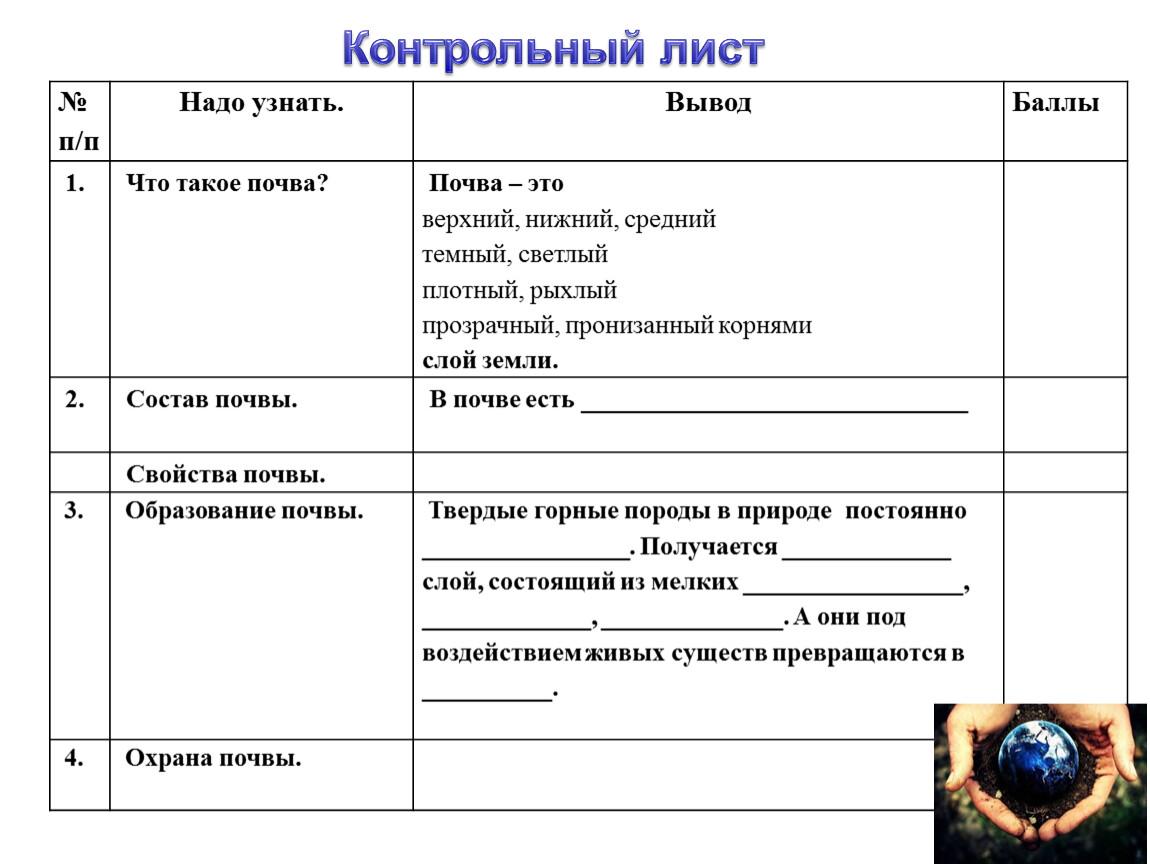 Контрольный лист № п/п Надо узнать