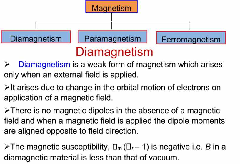 Diamagnetism Ø Diamagnetism is a weak form of magnetism which arises only when an external field is applied