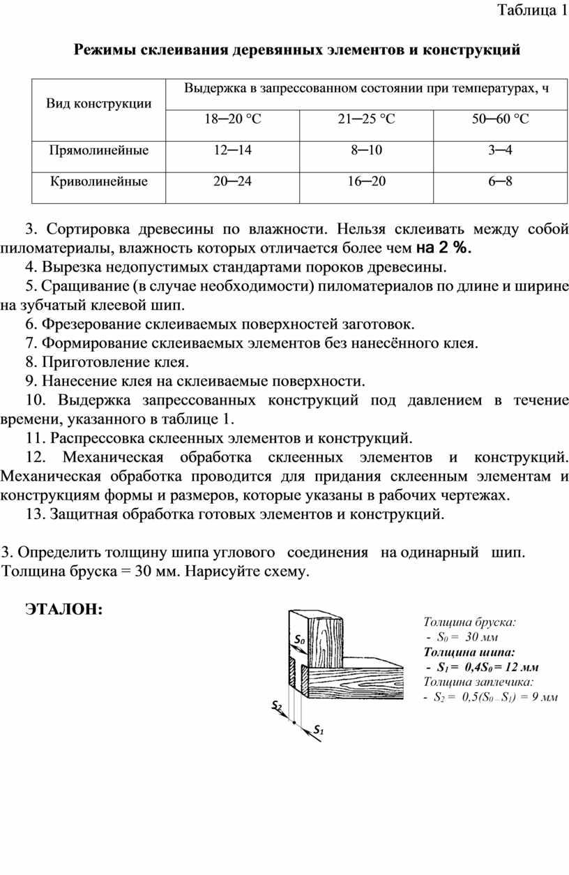 Таблица 1 Режимы склеивания деревянных элементов и конструкций