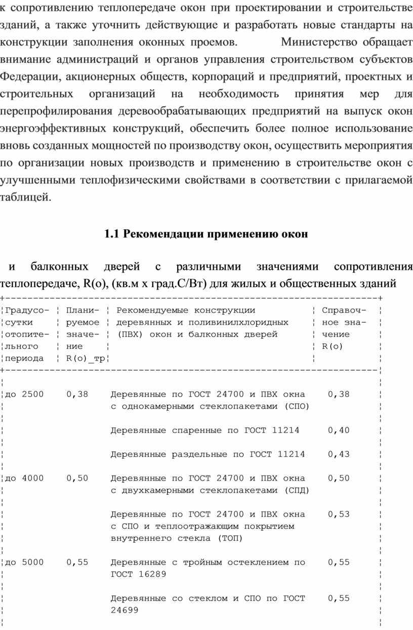 Министерство обращает внимание администраций и органов управления строительством субъектов
