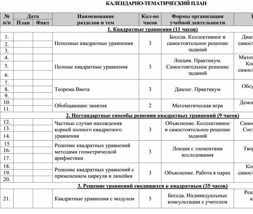 КАЛЕНДАРНО-ТЕМАТИЧЕСКИЙ ПЛАН № п/п