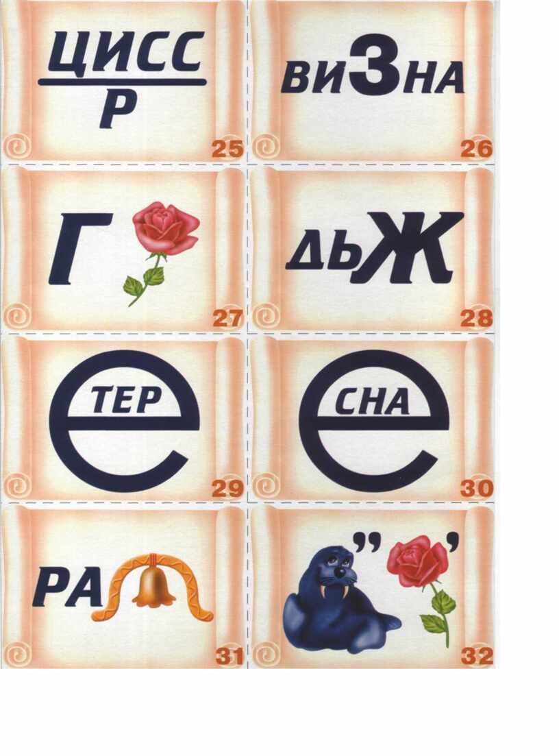 """Подборка материалов на тему """"Весна"""" (начальная школа)"""
