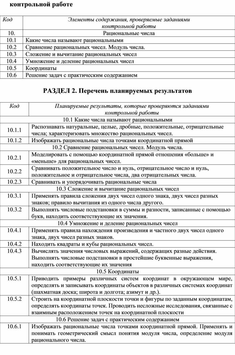 Код Элементы содержания, проверяемые заданиями контрольной работы 10