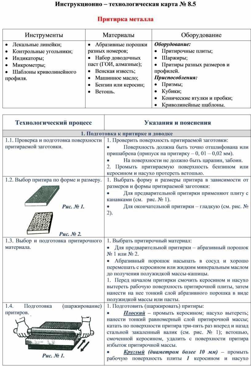 Инструкционно – технологическая карта № 8