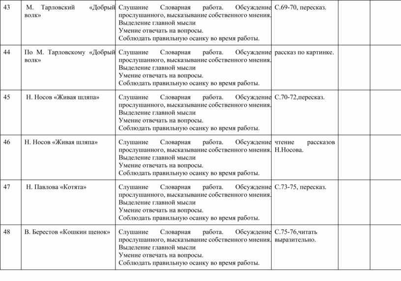 М. Тарловский «Добрый волк»
