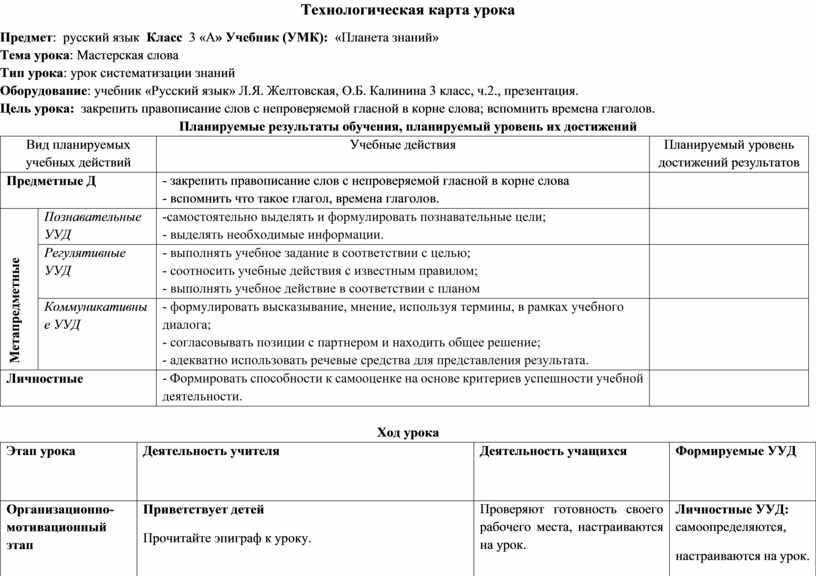 Технологическая карта урока Предмет : русский язык