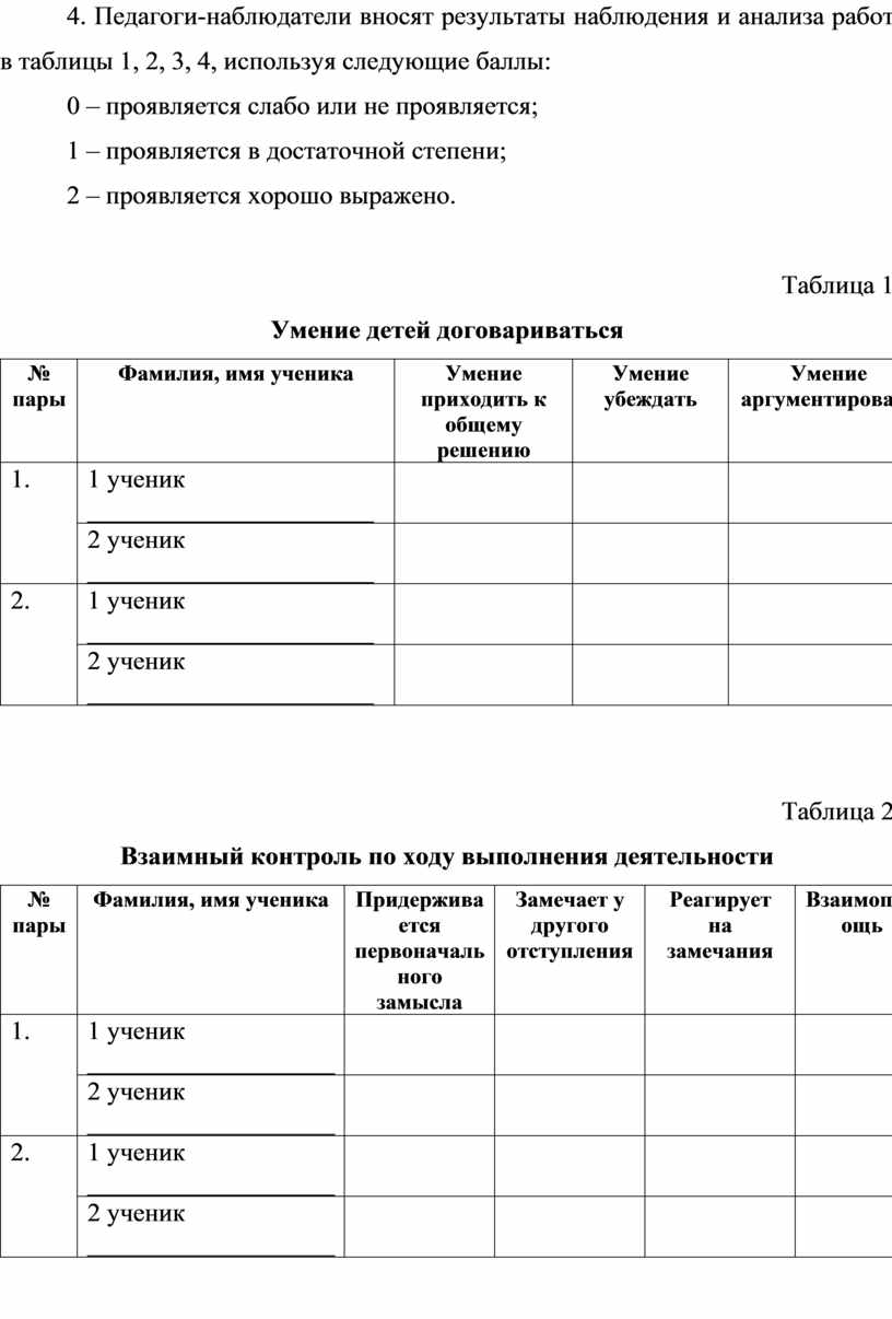 Педагоги-наблюдатели вносят результаты наблюдения и анализа работ в таблицы 1, 2, 3, 4, используя следующие баллы: 0 – проявляется слабо или не проявляется; 1 –…