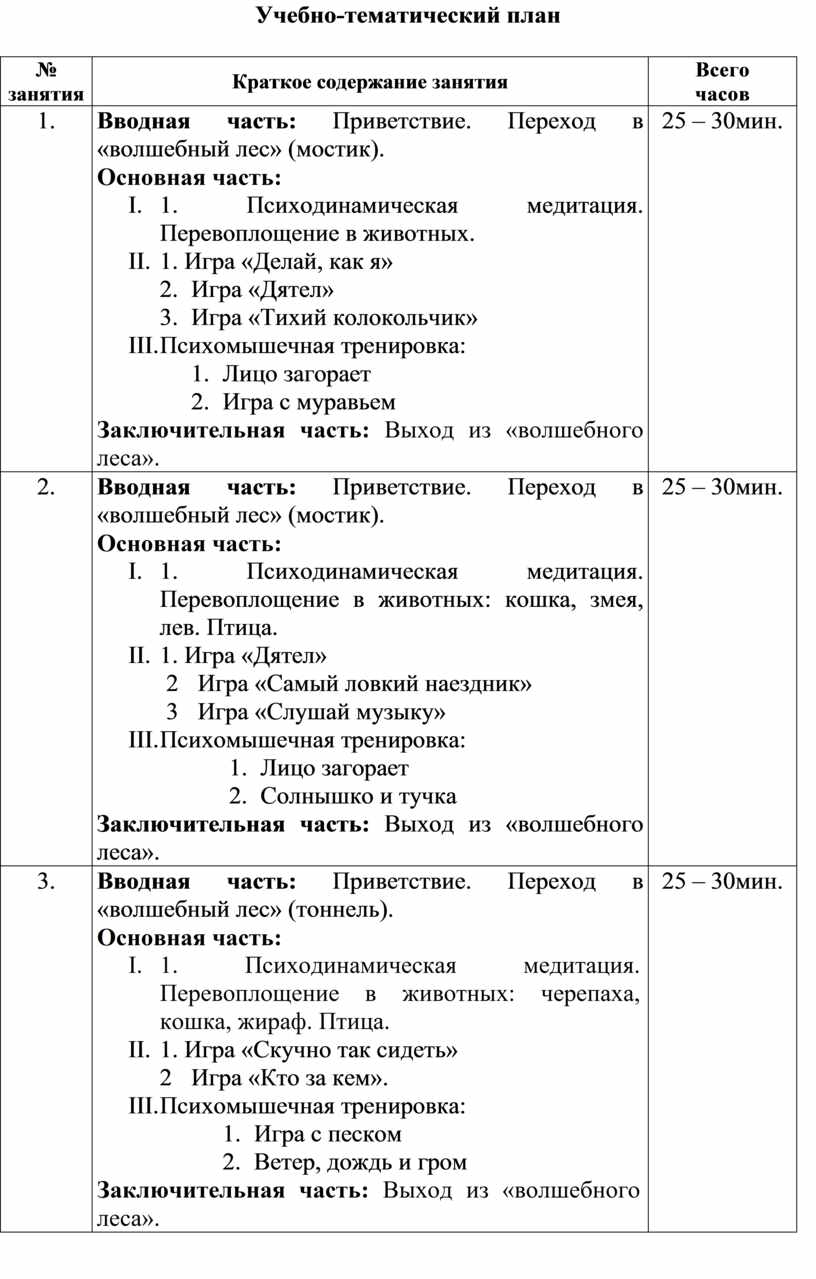 Учебно-тематический план № занятия