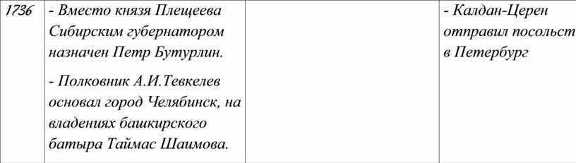 Вместо князя Плещеева Сибирским губернатором назначен