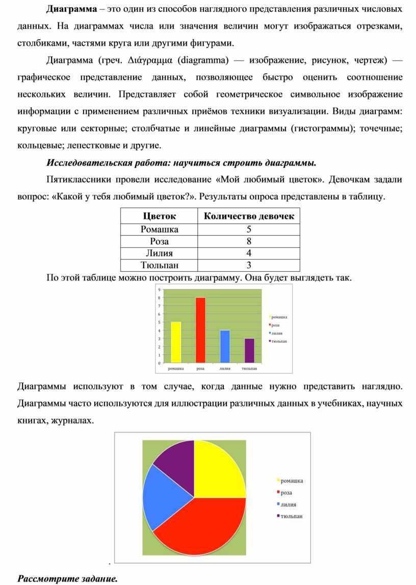 Диаграмма – это один из способов наглядного представления различных числовых данных