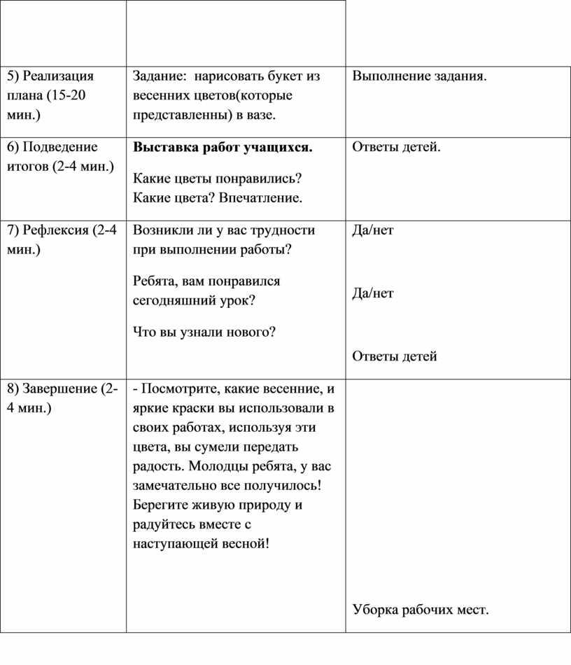 Реализация плана (15-20 мин.)