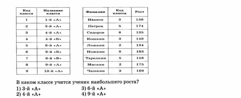Проверочная работа «Запросы в БД» В2.docx